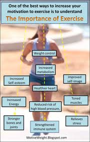 A few reasons 'why' to exercise